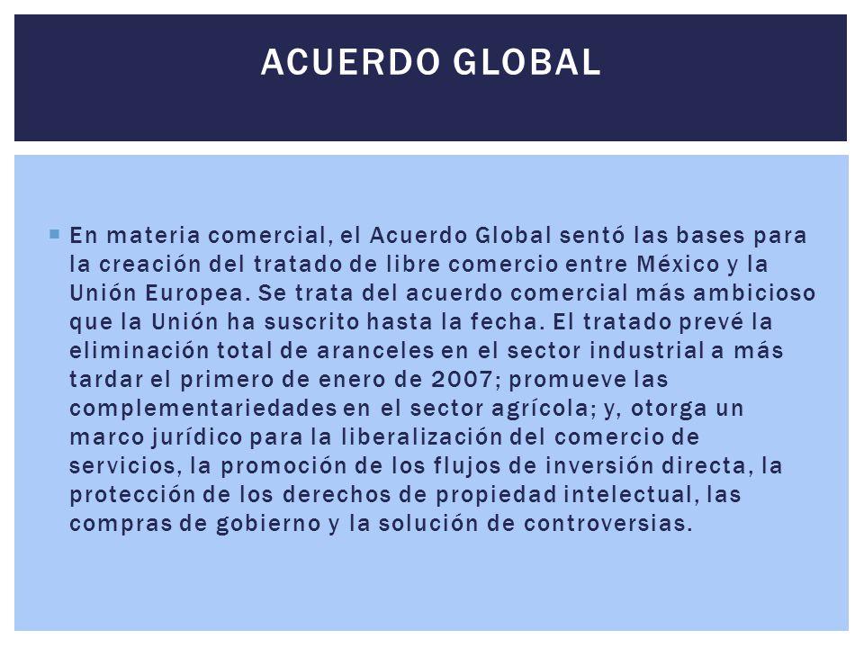  En materia comercial, el Acuerdo Global sentó las bases para la creación del tratado de libre comercio entre México y la Unión Europea. Se trata del