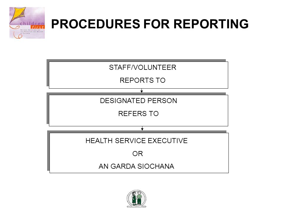 PROCEDURES FOR REPORTING STAFF/VOLUNTEER REPORTS TO DESIGNATED PERSON REFERS TO HEALTH SERVICE EXECUTIVE OR AN GARDA SIOCHANA