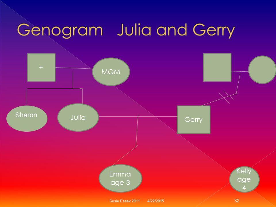 Emma age 3 Gerry + MGM Julia Sharon Kelly age 4 Susie Essex 20114/22/2015 32