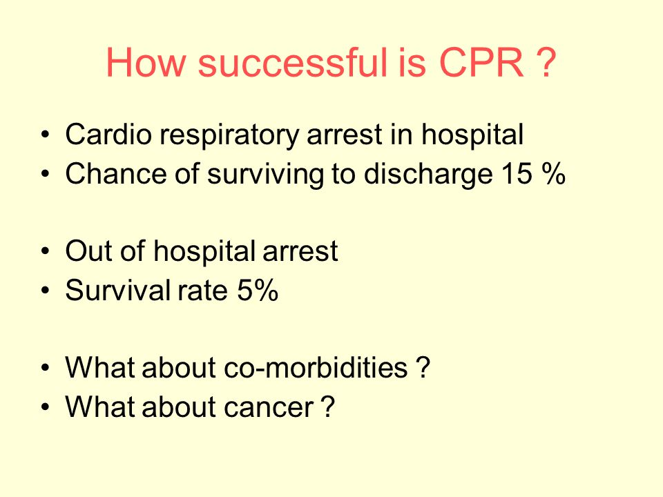 How successful is CPR .