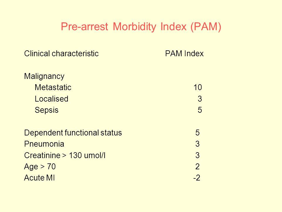 Pre-arrest Morbidity Index (PAM) Clinical characteristicPAM Index Malignancy Metastatic10 Localised 3 Sepsis 5 Dependent functional status 5 Pneumonia 3 Creatinine > 130 umol/l 3 Age > 70 2 Acute MI-2