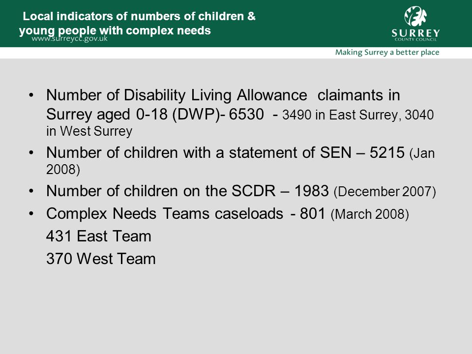 Local indicators of numbers of children & young people with complex needs Number of Disability Living Allowance claimants in Surrey aged 0-18 (DWP)- 6530 - 3490 in East Surrey, 3040 in West Surrey Number of children with a statement of SEN – 5215 (Jan 2008) Number of children on the SCDR – 1983 (December 2007) Complex Needs Teams caseloads - 801 (March 2008) 431 East Team 370 West Team