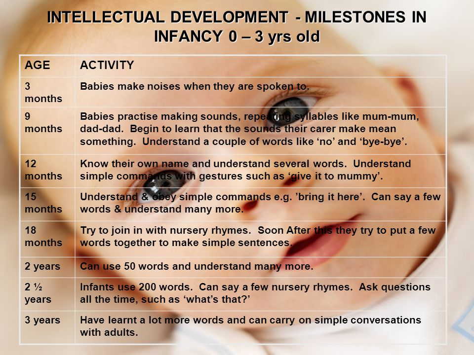INTELLECTUAL DEVELOPMENT - MILESTONES IN INFANCY 0 – 3 yrs old AGEACTIVITY 3 months Babies make noises when they are spoken to. 9 months Babies practi
