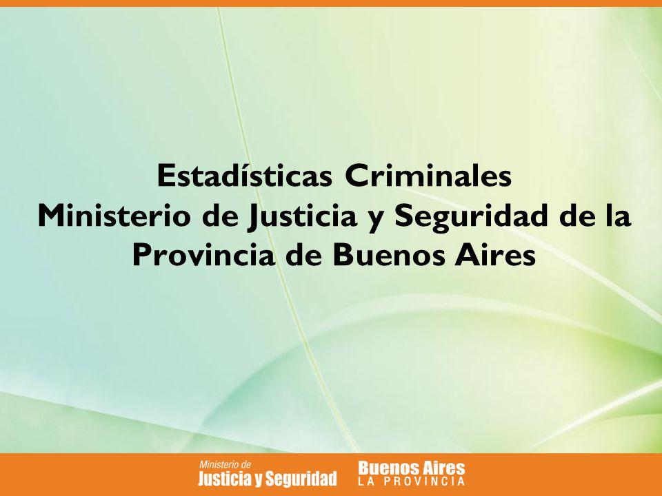 Estadísticas Criminales Ministerio de Justicia y Seguridad de la Provincia de Buenos Aires
