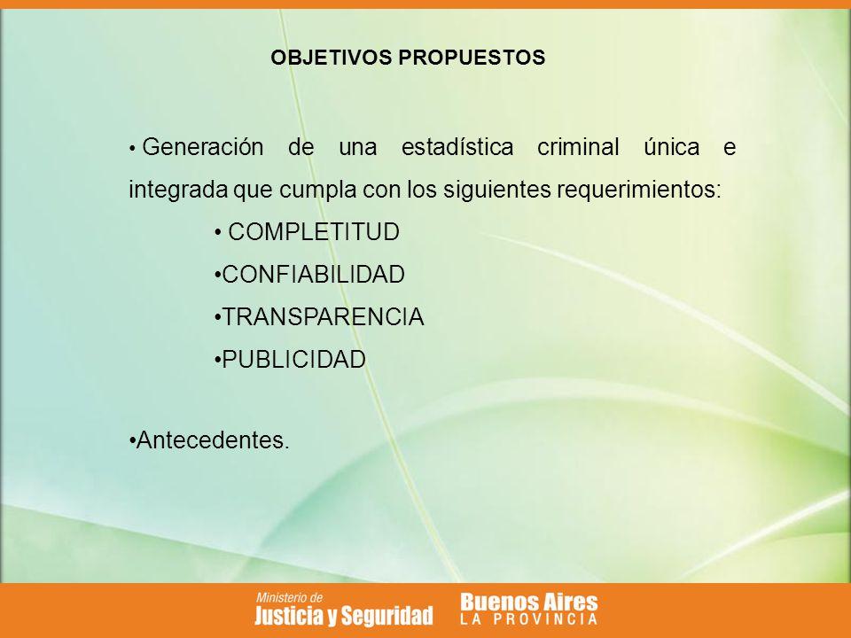 OBJETIVOS PROPUESTOS Generación de una estadística criminal única e integrada que cumpla con los siguientes requerimientos: COMPLETITUD CONFIABILIDAD TRANSPARENCIA PUBLICIDAD Antecedentes.