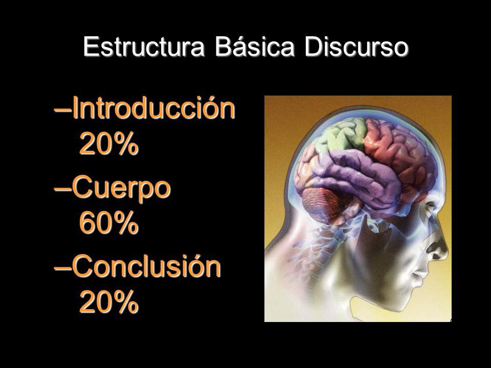 Estructura Básica Discurso –Introducción 20% –Cuerpo 60% –Conclusión 20%