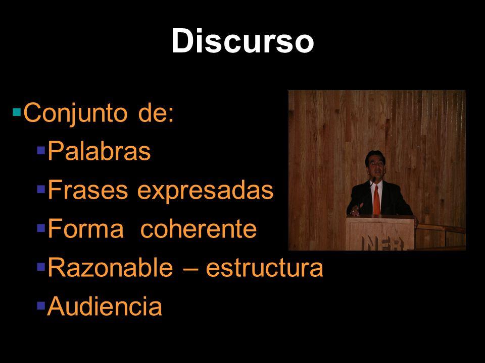 Discurso  Conjunto de:  Palabras  Frases expresadas  Forma coherente  Razonable – estructura  Audiencia