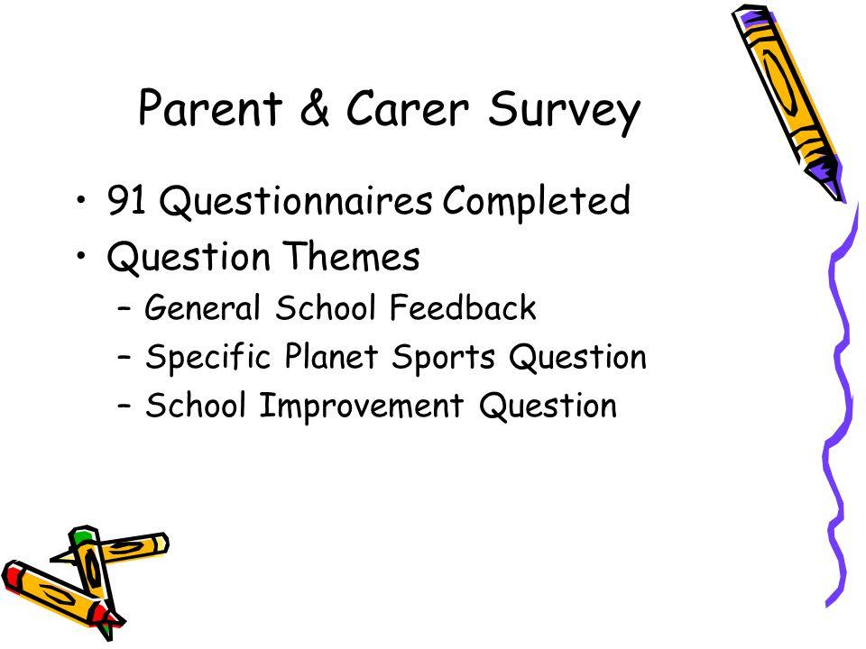 Parent & Carer Survey