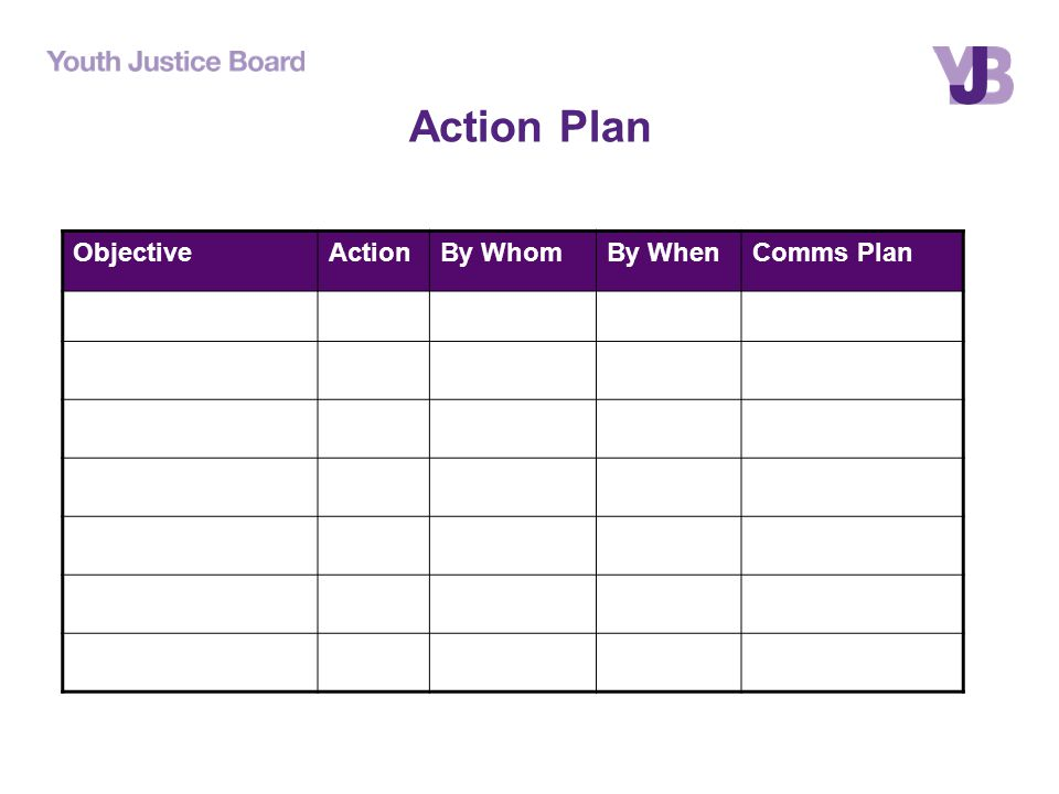 Action Plan ObjectiveActionBy WhomBy WhenComms Plan