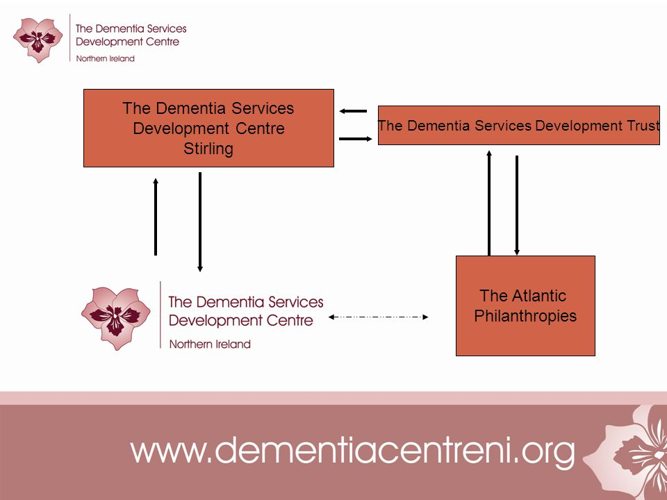 The Dementia Services Development Centre Stirling The Dementia Services Development Trust The Atlantic Philanthropies