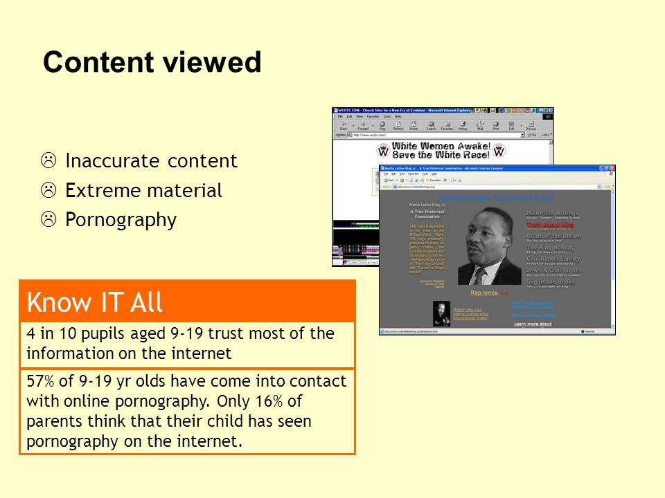 Content viewed  Inaccurate content  Extreme material  Pornography 4 in 10 pupils aged 9-19 trust most of the information on the internet Know IT All 57% of 9-19 yr olds have come into contact with online pornography.