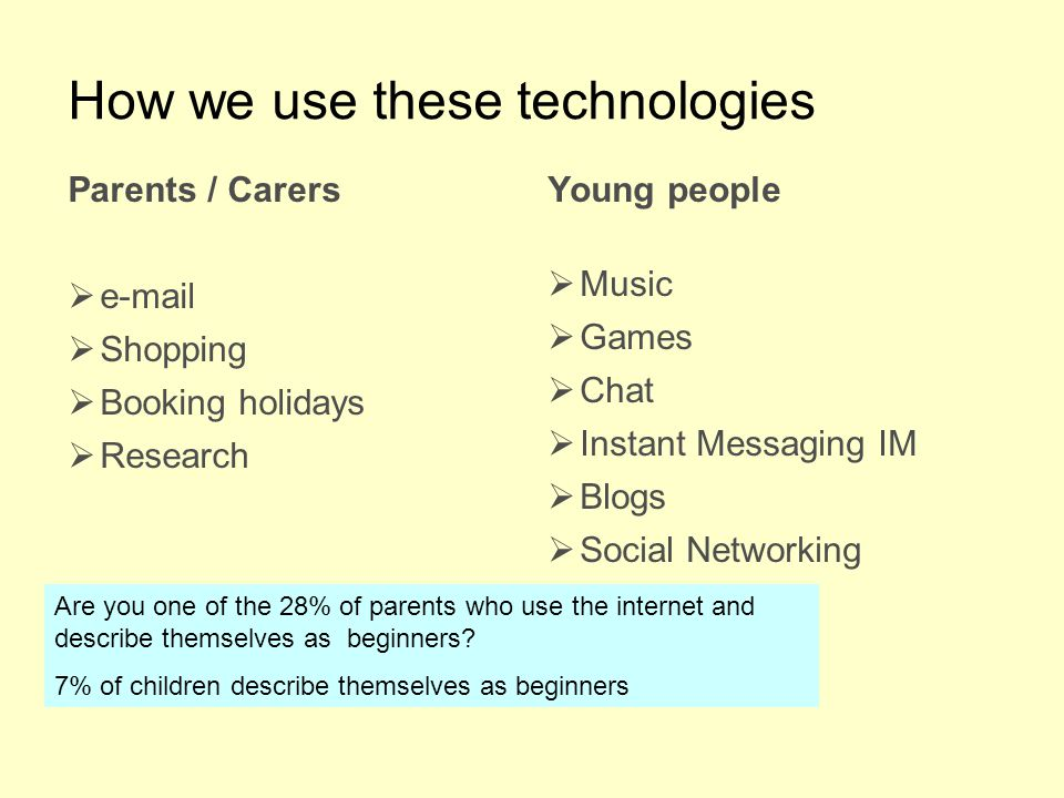 How we use these technologies Parents / Carers  e-mail  Shopping  Booking holidays  Research Young people  Music  Games  Chat  Instant Messaging IM  Blogs  Social Networking Are you one of the 28% of parents who use the internet and describe themselves as beginners.