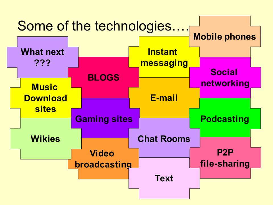 Some of the technologies…… BLOGS E-mail Podcasting Instant messaging Gaming sites Social networking Chat Rooms Mobile phones Video broadcasting Music Download sites Wikies What next ??.