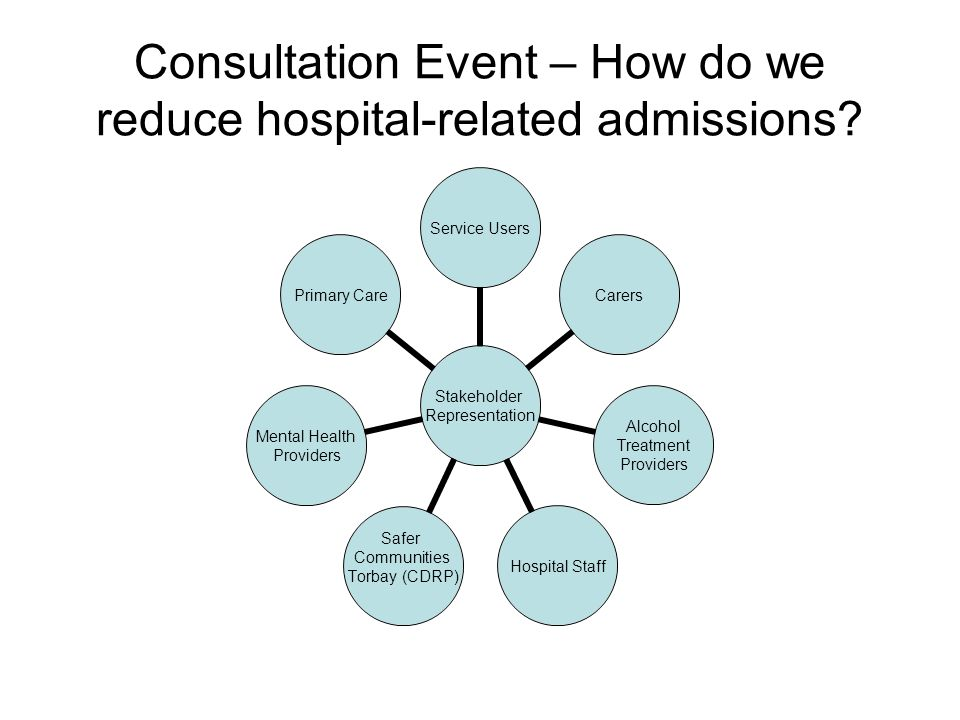 Consultation Event – How do we reduce hospital-related admissions.