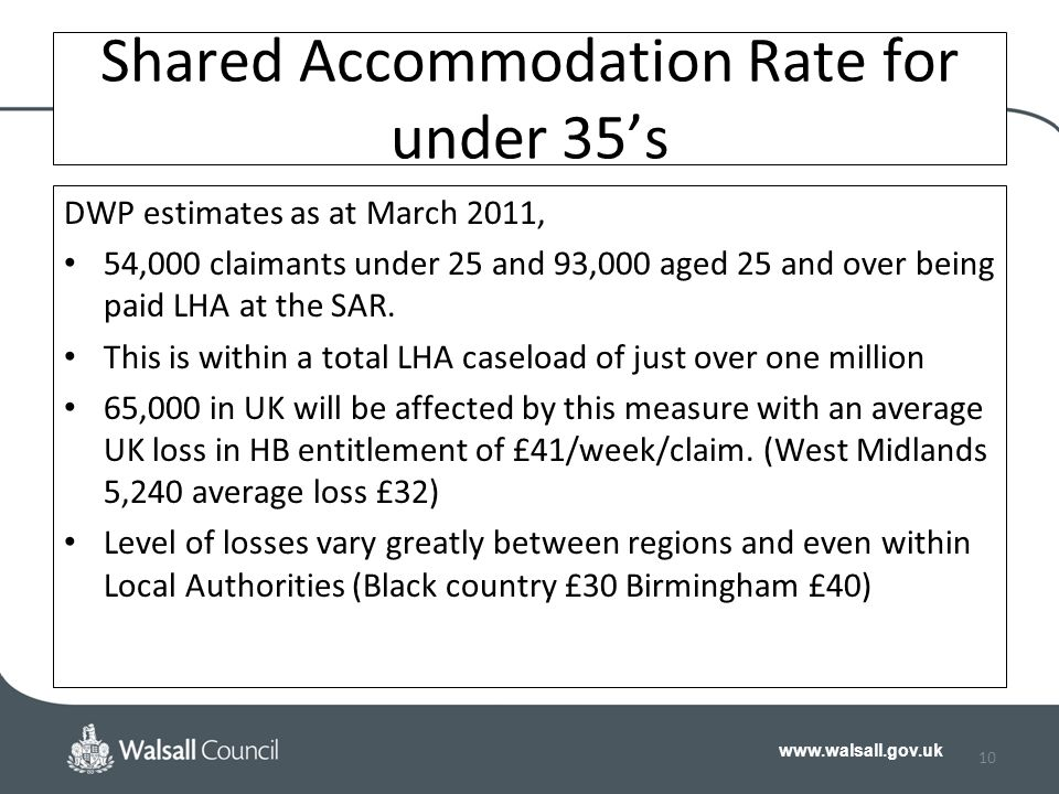 www.walsall.gov.uk 10 Shared Accommodation Rate for under 35's DWP estimates as at March 2011, 54,000 claimants under 25 and 93,000 aged 25 and over being paid LHA at the SAR.