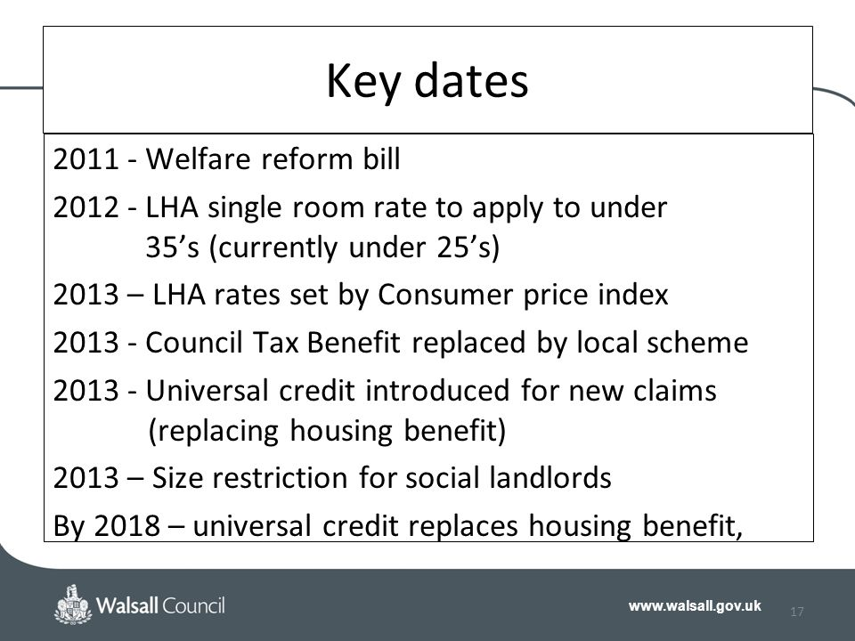 www.walsall.gov.uk 17 Key dates 2011 - Welfare reform bill 2012 - LHA single room rate to apply to under 35's (currently under 25's) 2013 – LHA rates set by Consumer price index 2013 - Council Tax Benefit replaced by local scheme 2013 - Universal credit introduced for new claims (replacing housing benefit) 2013 – Size restriction for social landlords By 2018 – universal credit replaces housing benefit,