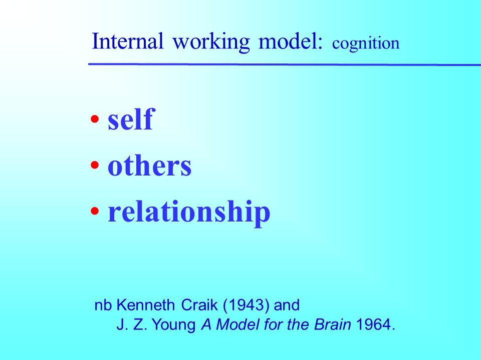 Internal working model: cognition self others relationship nb Kenneth Craik (1943) and J. Z. Young A Model for the Brain 1964.