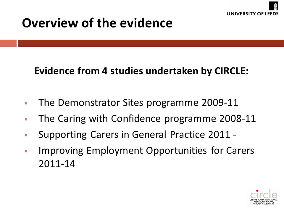 Overview of the evidence Evidence from 4 studies undertaken by CIRCLE:  The Demonstrator Sites programme 2009-11  The Caring with Confidence programme 2008-11  Supporting Carers in General Practice 2011 -  Improving Employment Opportunities for Carers 2011-14