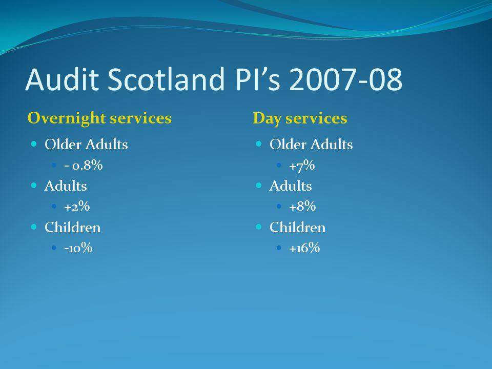 Audit Scotland PI's 2007-08 Day services Older Adults - 0.8% Adults +2% Children -10% Older Adults +7% Adults +8% Children +16% Overnight services