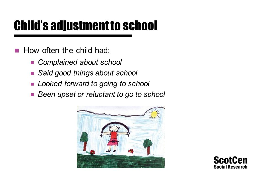 Child's adjustment to school How often the child had: Complained about school Said good things about school Looked forward to going to school Been ups