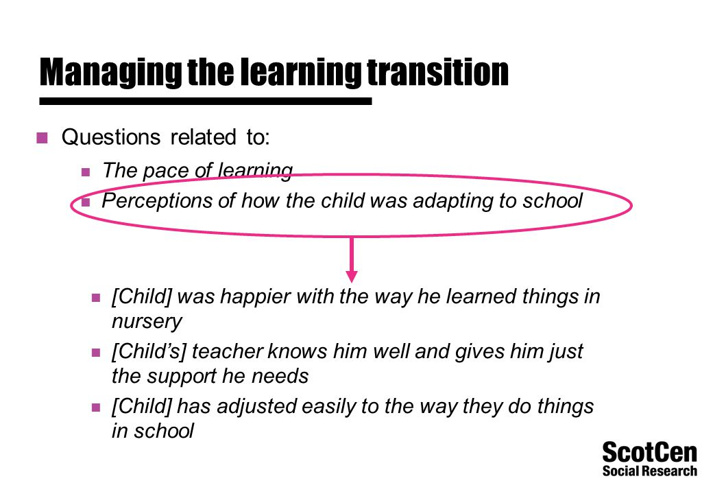 Managing the learning transition Questions related to: The pace of learning Perceptions of how the child was adapting to school [Child] was happier with the way he learned things in nursery [Child's] teacher knows him well and gives him just the support he needs [Child] has adjusted easily to the way they do things in school
