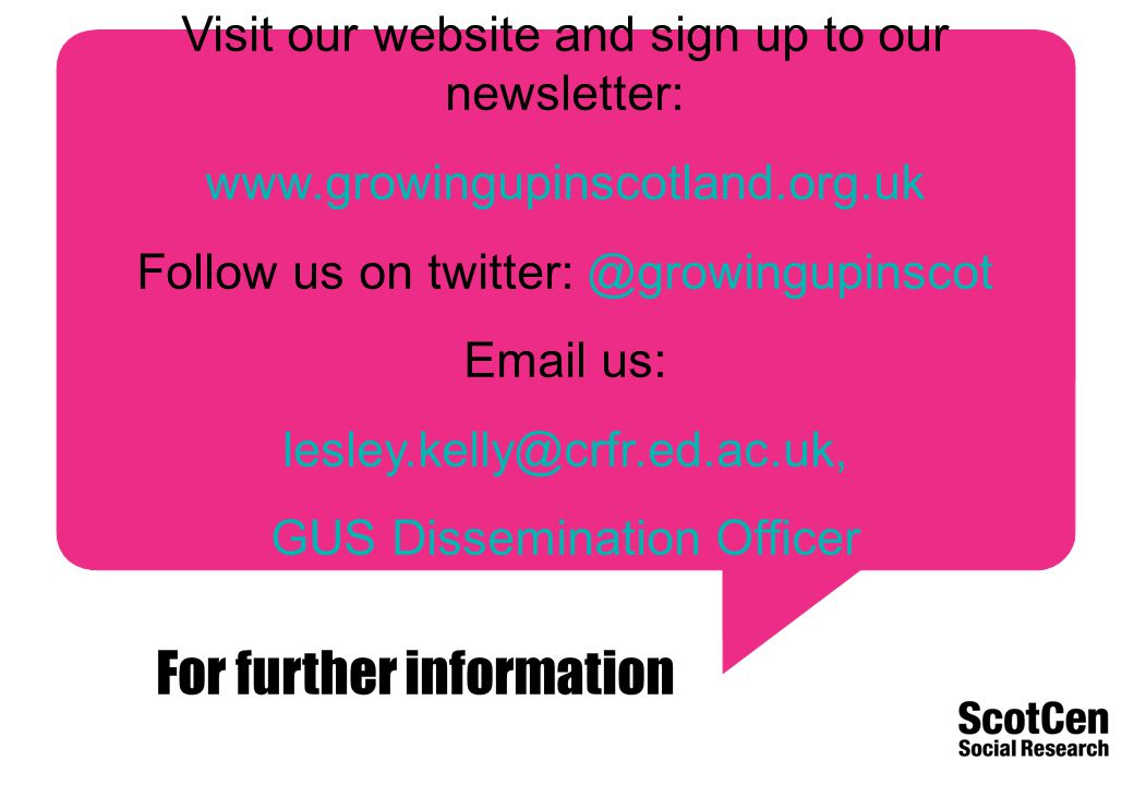 30 Visit our website and sign up to our newsletter: www.growingupinscotland.org.uk Follow us on twitter: @growingupinscot Email us: lesley.kelly@crfr.ed.ac.uk, GUS Dissemination Officer For further information