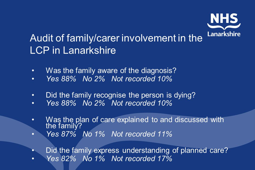 Audit of family/carer involvement in the LCP in Lanarkshire Was the family aware of the diagnosis.