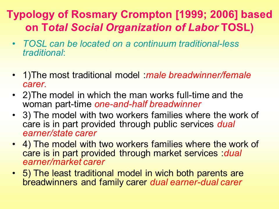 Typology of Rosmary Crompton [1999; 2006] based on Total Social Organization of Labor TOSL) TOSL can be located on a continuum traditional-less traditional: 1)The most traditional model :male breadwinner/female carer.