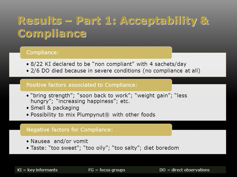 Results – Part 1: Acceptability & Compliance KI = key informants FG = focus groupsDO = direct observations