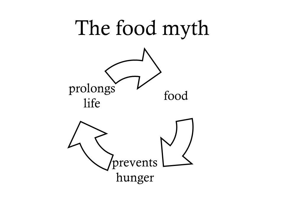 The food myth