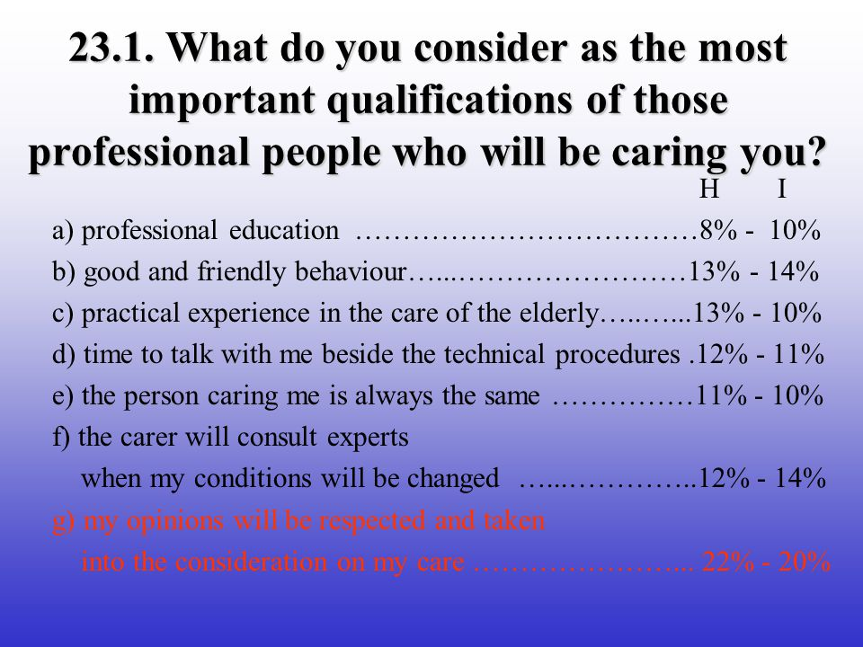 23.1. What do you consider as the most important qualifications of those professional people who will be caring you? H I a) professional education ………