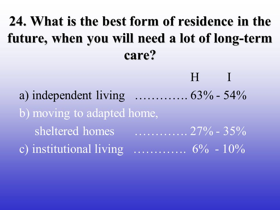 24. What is the best form of residence in the future, when you will need a lot of long-term care.