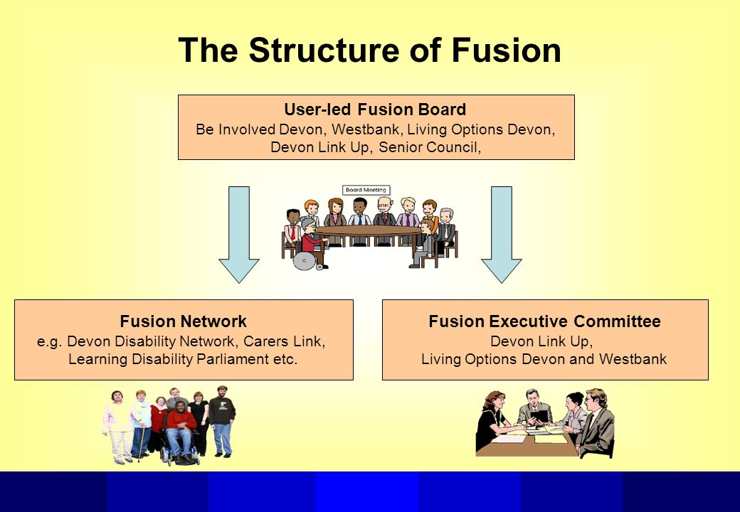 The Structure of Fusion Fusion Network e.g.