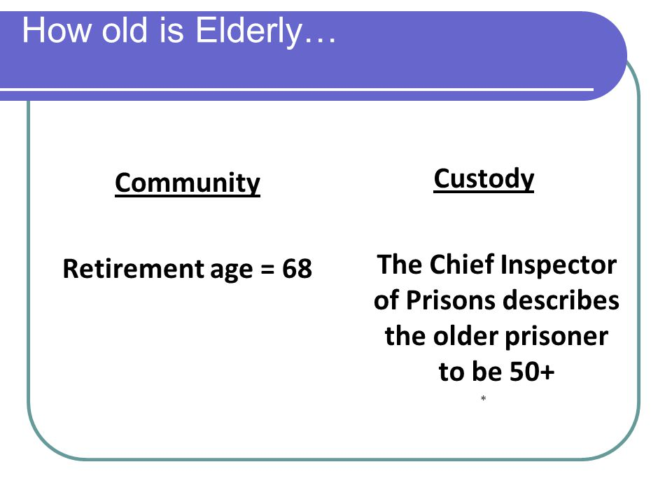 How old is Elderly… Community Retirement age = 68 Custody The Chief Inspector of Prisons describes the older prisoner to be 50+ *