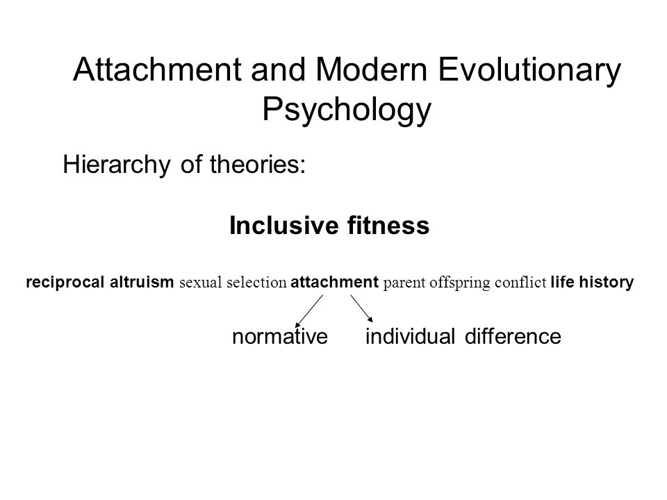 Attachment and Modern Evolutionary Psychology Hierarchy of theories: Inclusive fitness reciprocal altruism sexual selection attachment parent offsprin