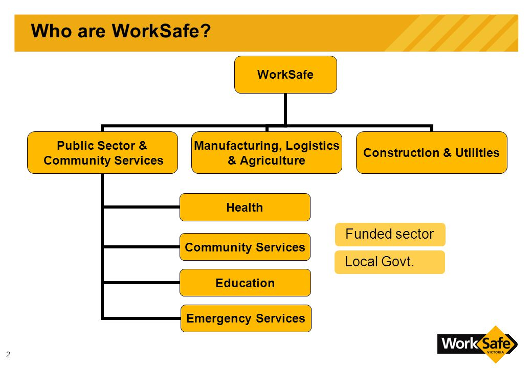 2 Who are WorkSafe Funded sector Local Govt.
