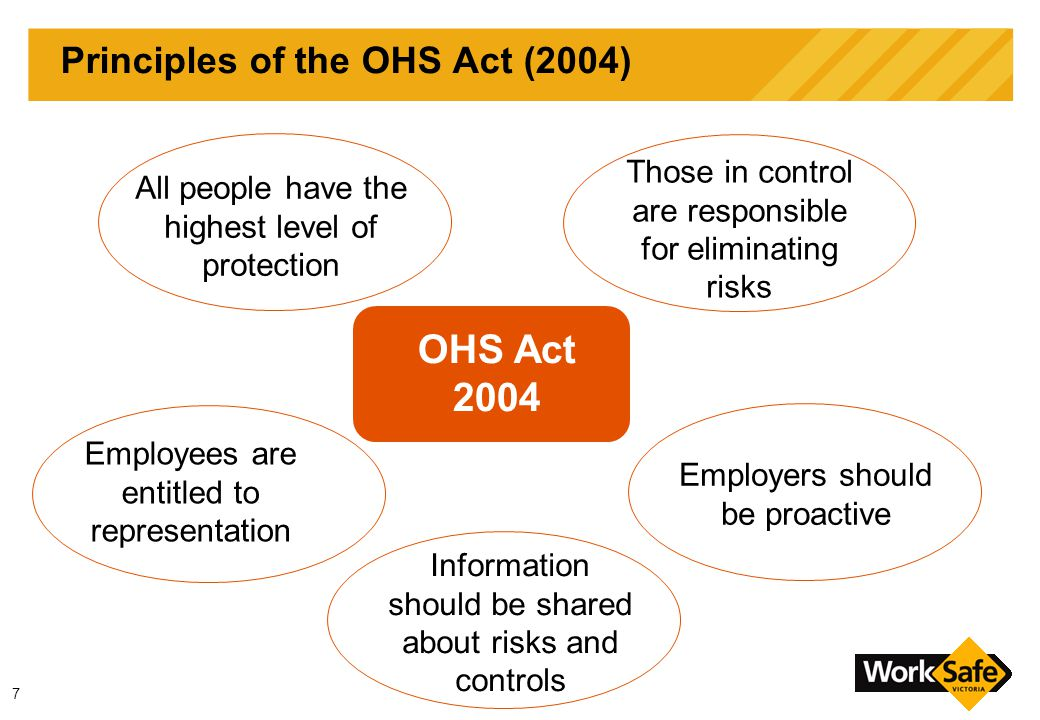 7 Principles of the OHS Act (2004) OHS Act 2004 All people have the highest level of protection Those in control are responsible for eliminating risks Employers should be proactive Employees are entitled to representation Information should be shared about risks and controls