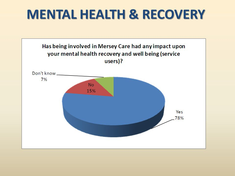 MENTAL HEALTH & RECOVERY