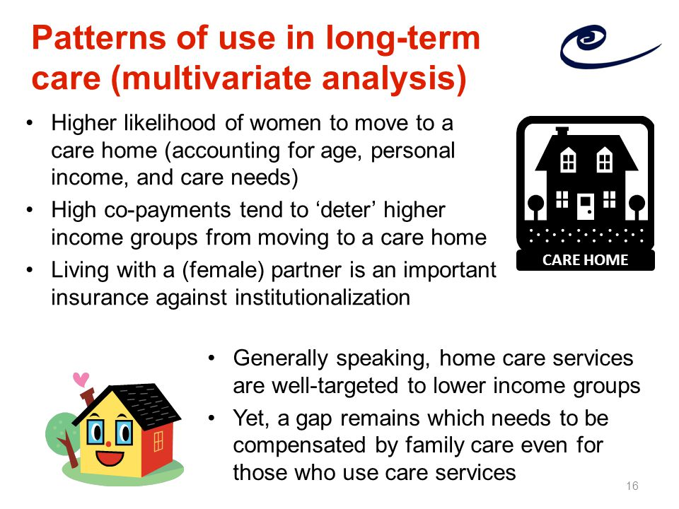 Generally speaking, home care services are well-targeted to lower income groups Yet, a gap remains which needs to be compensated by family care even for those who use care services Patterns of use in long-term care (multivariate analysis) 16 Higher likelihood of women to move to a care home (accounting for age, personal income, and care needs) High co-payments tend to 'deter' higher income groups from moving to a care home Living with a (female) partner is an important insurance against institutionalization CARE HOME