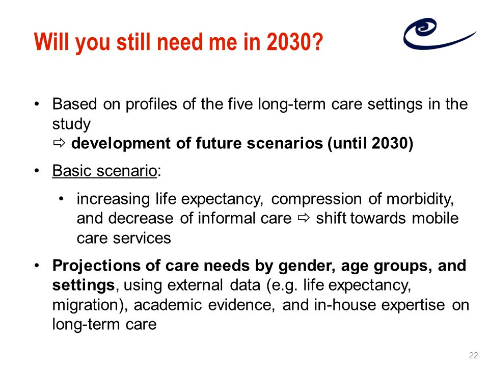 Will you still need me in 2030.