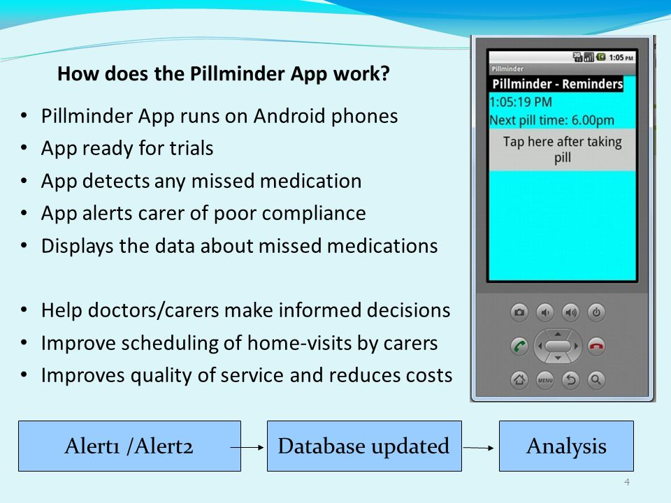 4 How does the Pillminder App work.