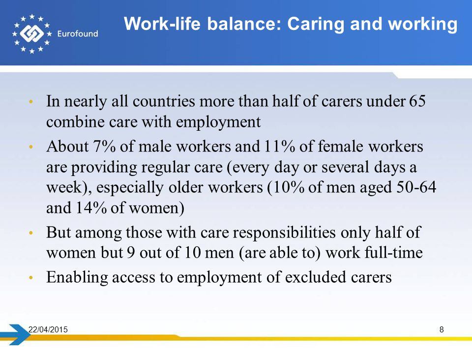 22/04/20159 Company level measures: Type of employer support (1) Flexibility / Flexicurity Objective / OutcomePractical measuresMinimising financial or other downsides Support full-time working for carers For example: -Flexibility in working hours -Teleworking -Accessibility at work -Short- and emergency care leave For example: -Payment during leave -Other measures to minimise financial or other downsides of flexibility (e.g.