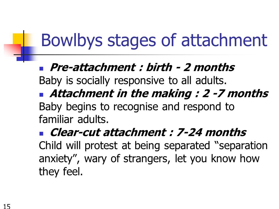 Bowlbys stages of attachment Pre-attachment : birth - 2 months Baby is socially responsive to all adults. Attachment in the making : 2 -7 months Baby
