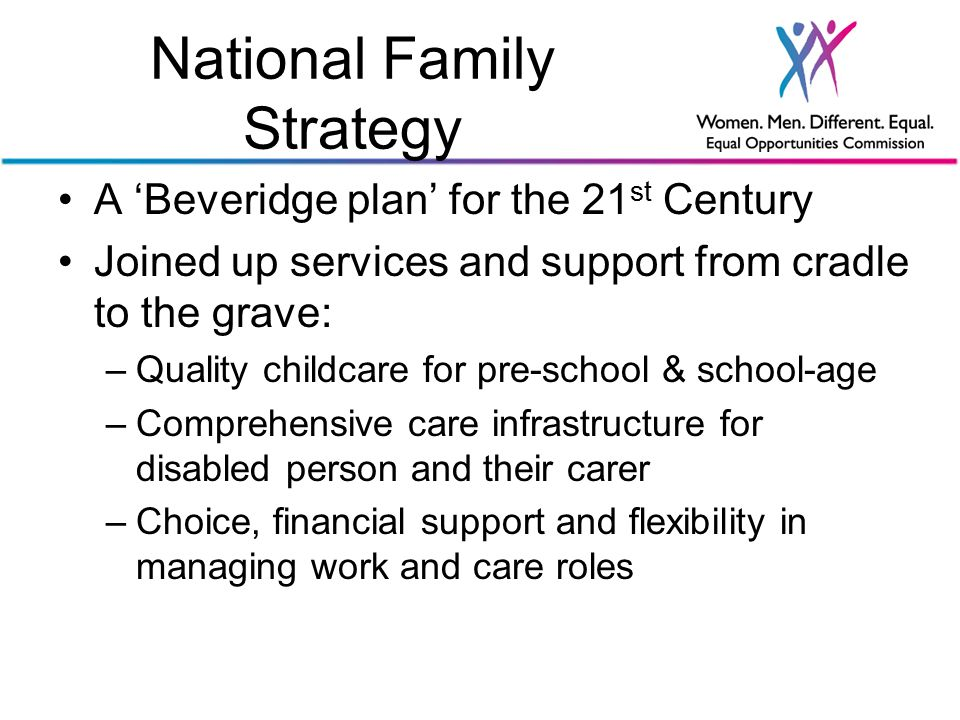 National Family Strategy A 'Beveridge plan' for the 21 st Century Joined up services and support from cradle to the grave: –Quality childcare for pre-