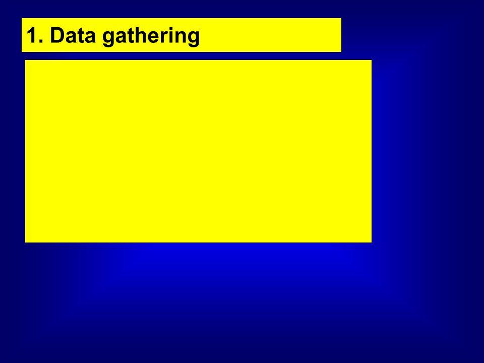 1. Data gathering