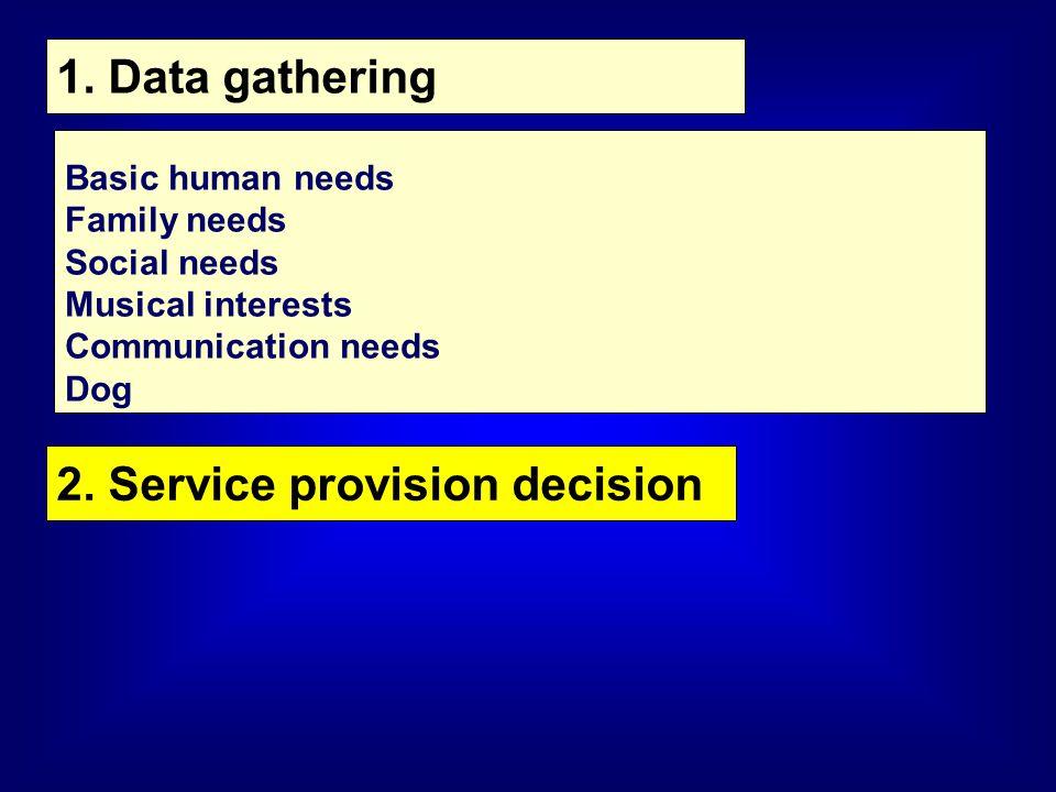 1. Data gathering Basic human needs Family needs Social needs Musical interests Communication needs Dog 2. Service provision decision