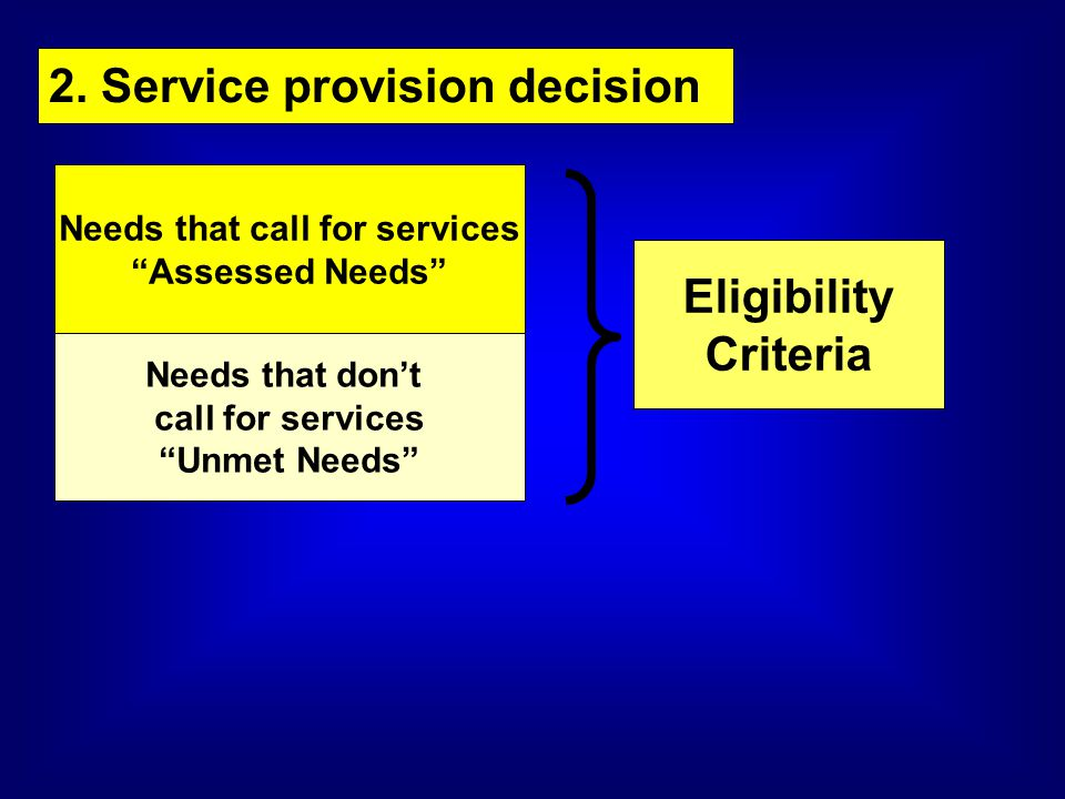 """2. Service provision decision Needs that call for services """"Assessed Needs"""" Needs that don't call for services """"Unmet Needs"""" Eligibility Criteria"""