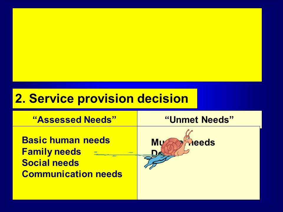 "2. Service provision decision ""Assessed Needs""""Unmet Needs"" Basic human needs Family needs Social needs Communication needs Musical needs Dog"