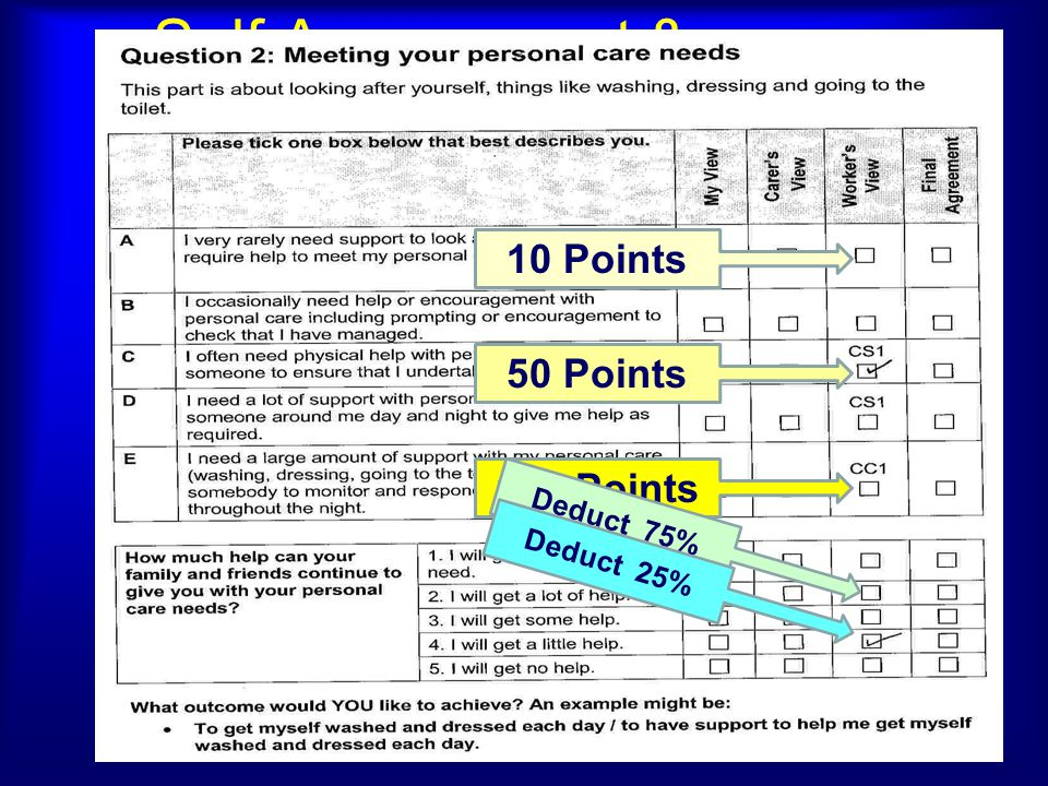 Self Assessment & Carers 10 Points 50 Points 100 Points Deduct 75% Deduct 25%