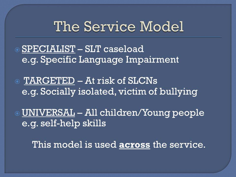 Kirstie Goulding Clinical Lead Specialist SLT, Adolescents Kirstie.Goulding@learningtrust.co.uk Tel.